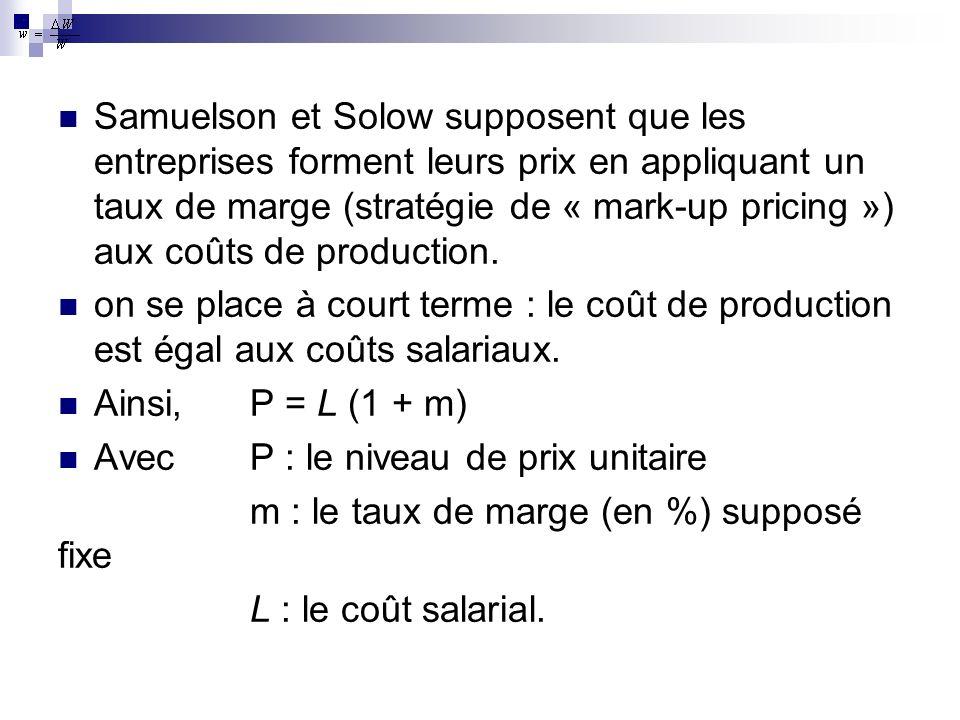 Samuelson et Solow supposent que les entreprises forment leurs prix en appliquant un taux de marge (stratégie de « mark-up pricing ») aux coûts de production.