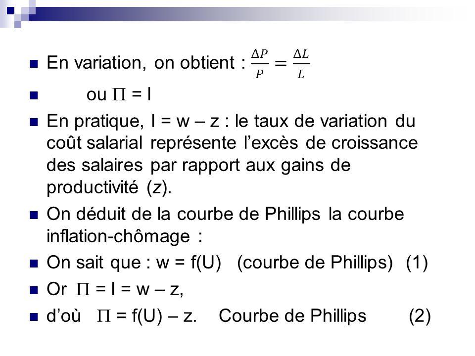 En variation, on obtient : Δ𝑃 𝑃 = Δ𝐿 𝐿
