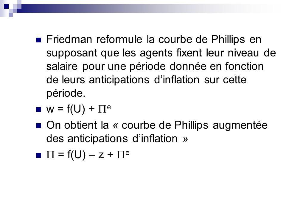 Friedman reformule la courbe de Phillips en supposant que les agents fixent leur niveau de salaire pour une période donnée en fonction de leurs anticipations d'inflation sur cette période.