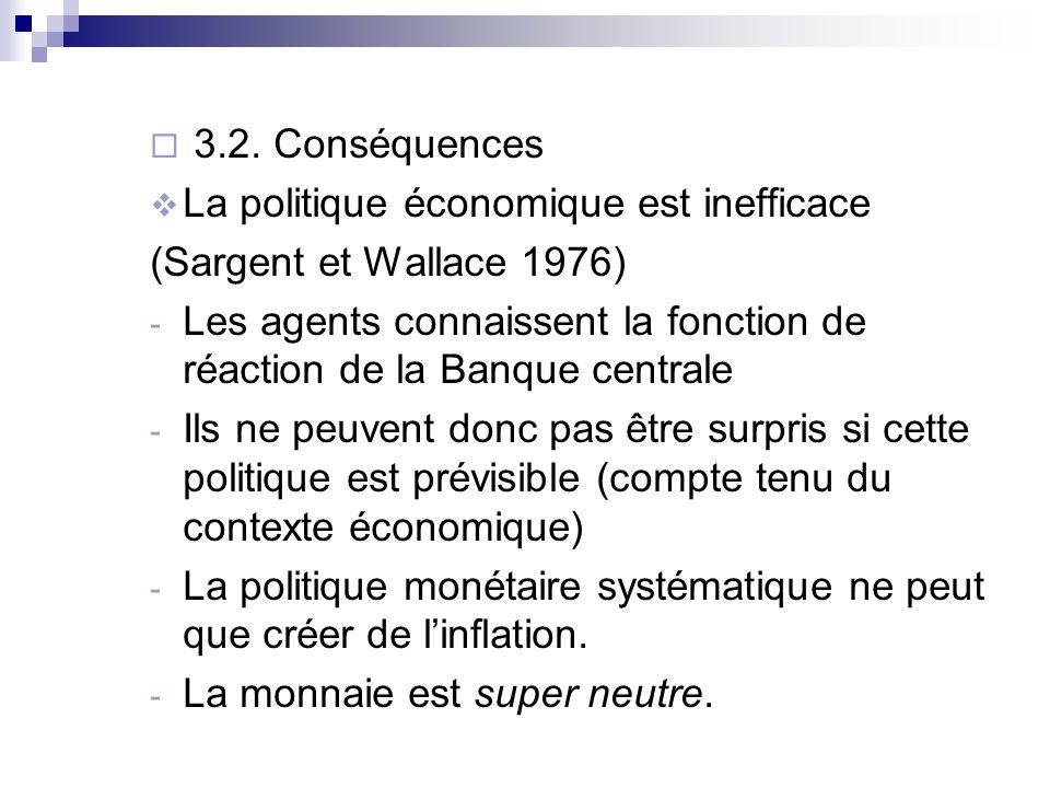 3.2. Conséquences La politique économique est inefficace. (Sargent et Wallace 1976)