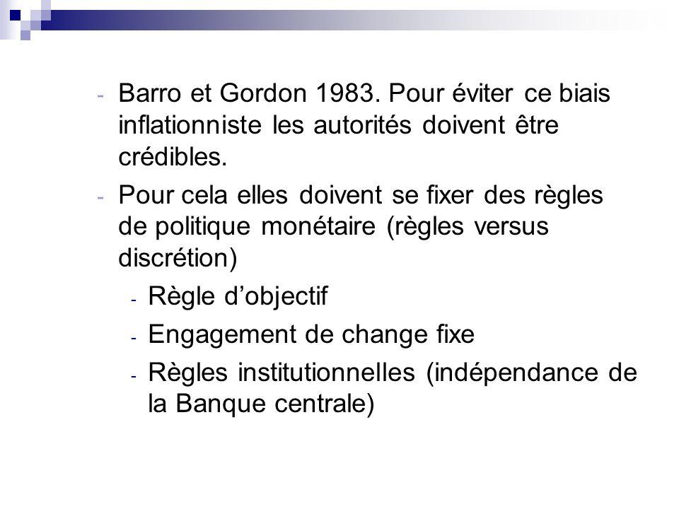 Barro et Gordon 1983. Pour éviter ce biais inflationniste les autorités doivent être crédibles.