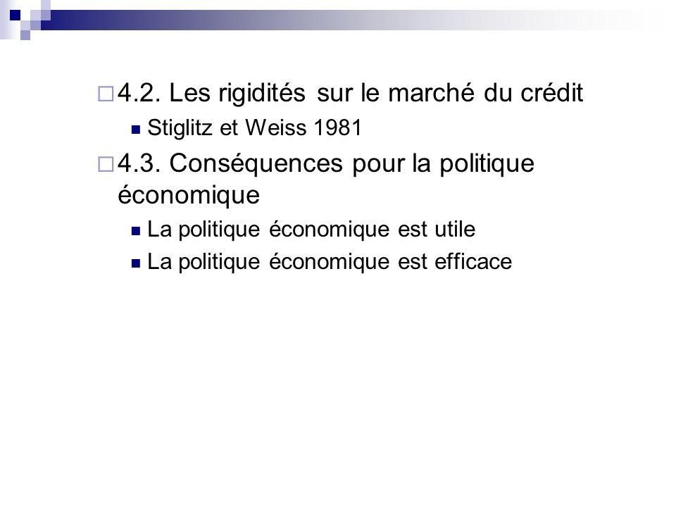 4.2. Les rigidités sur le marché du crédit