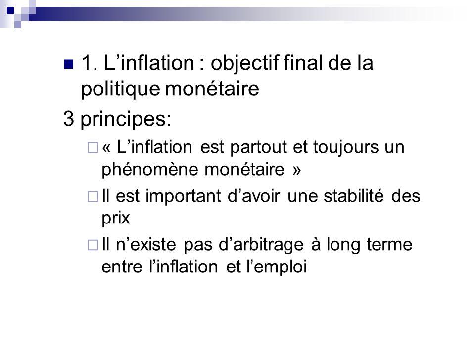 1. L'inflation : objectif final de la politique monétaire 3 principes: