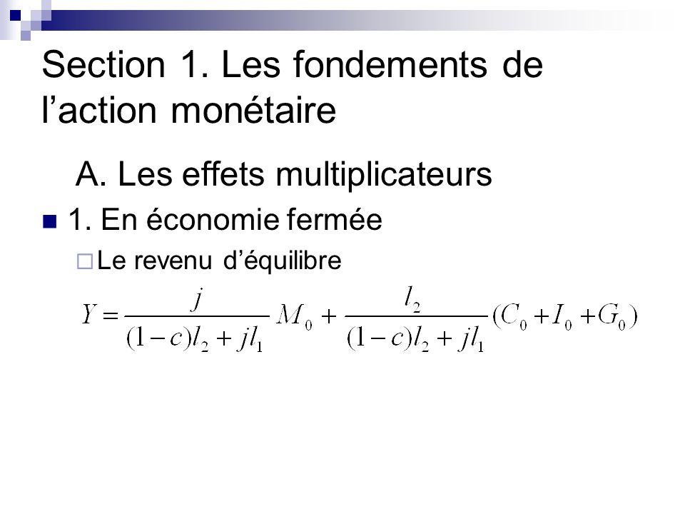 Section 1. Les fondements de l'action monétaire