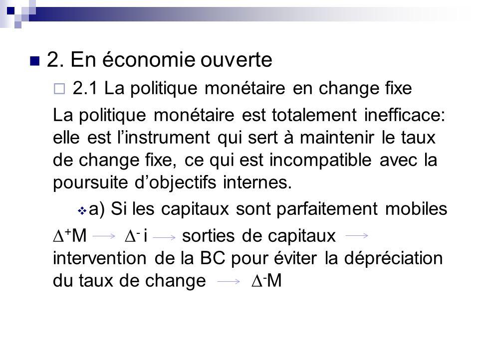 2. En économie ouverte 2.1 La politique monétaire en change fixe