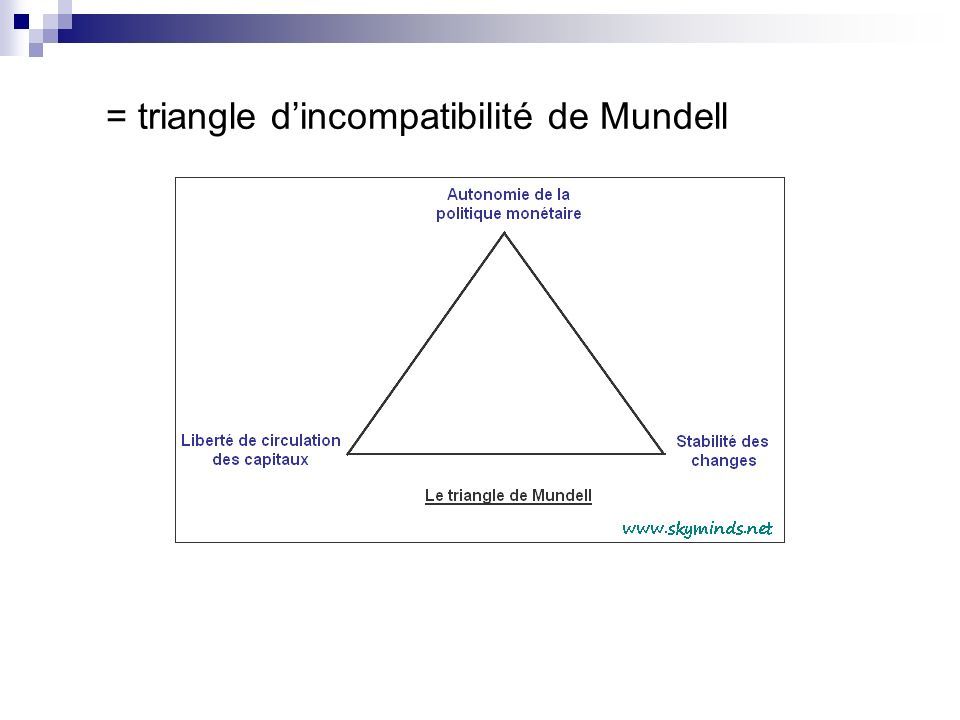 = triangle d'incompatibilité de Mundell