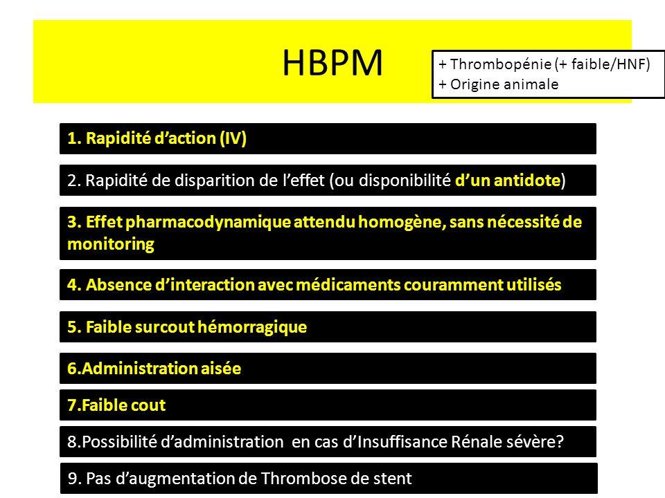 HBPM 1. Rapidité d'action (IV)