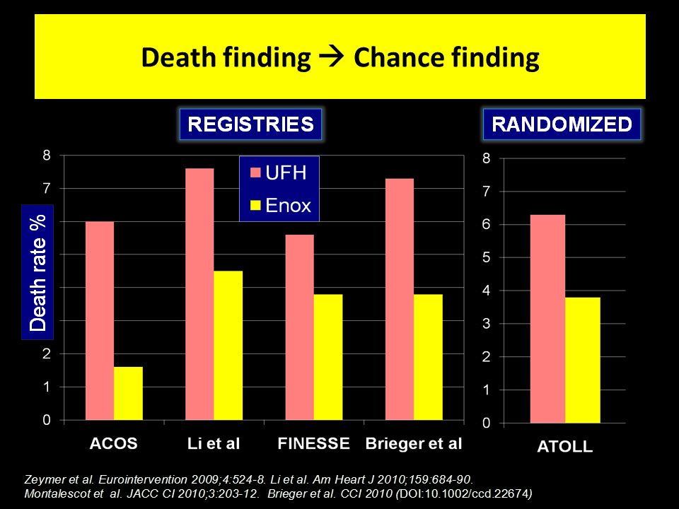 Death finding  Chance finding