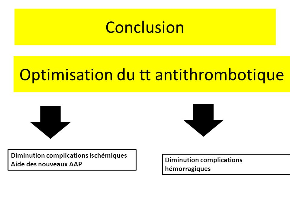 Optimisation du tt antithrombotique