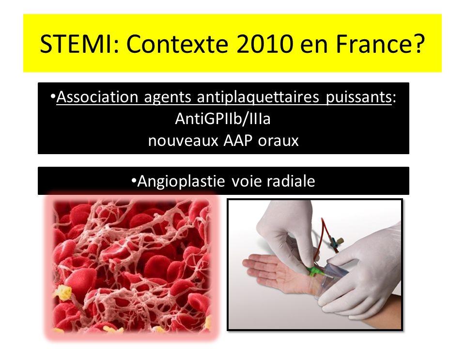 STEMI: Contexte 2010 en France