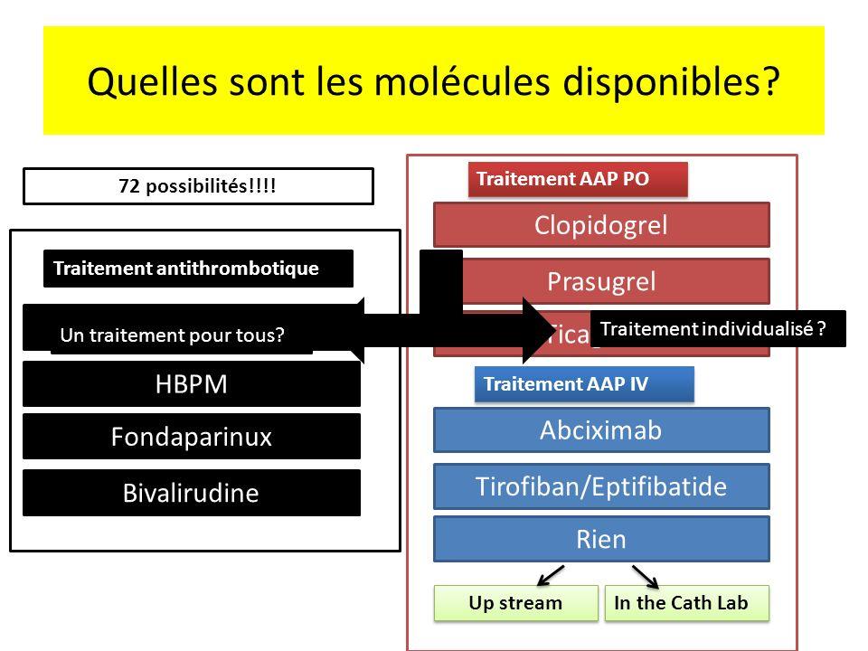 Quelles sont les molécules disponibles
