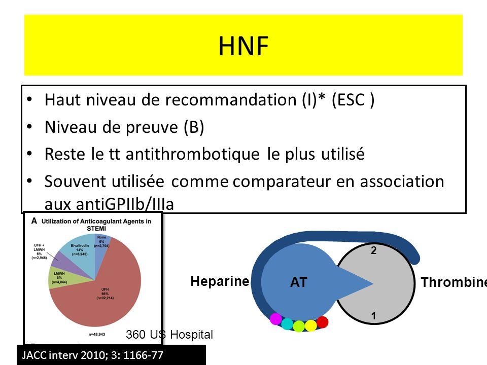 HNF Haut niveau de recommandation (I)* (ESC ) Niveau de preuve (B)
