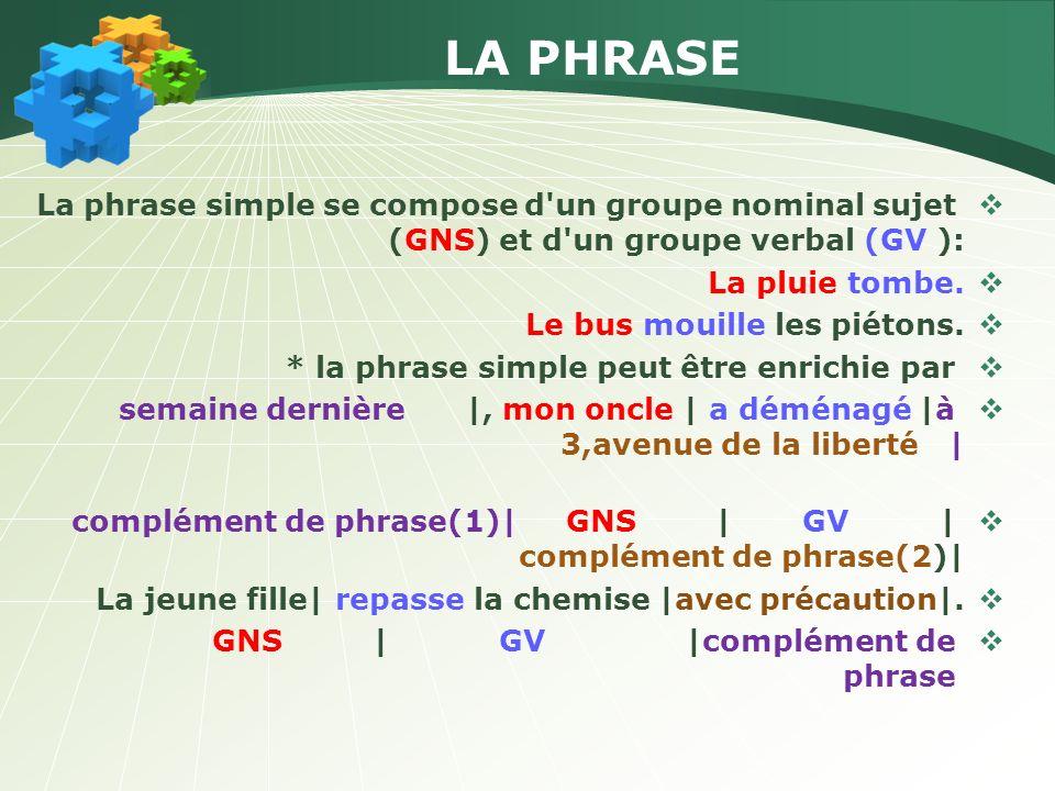 LA PHRASE La phrase simple se compose d un groupe nominal sujet (GNS) et d un groupe verbal (GV ): La pluie tombe.