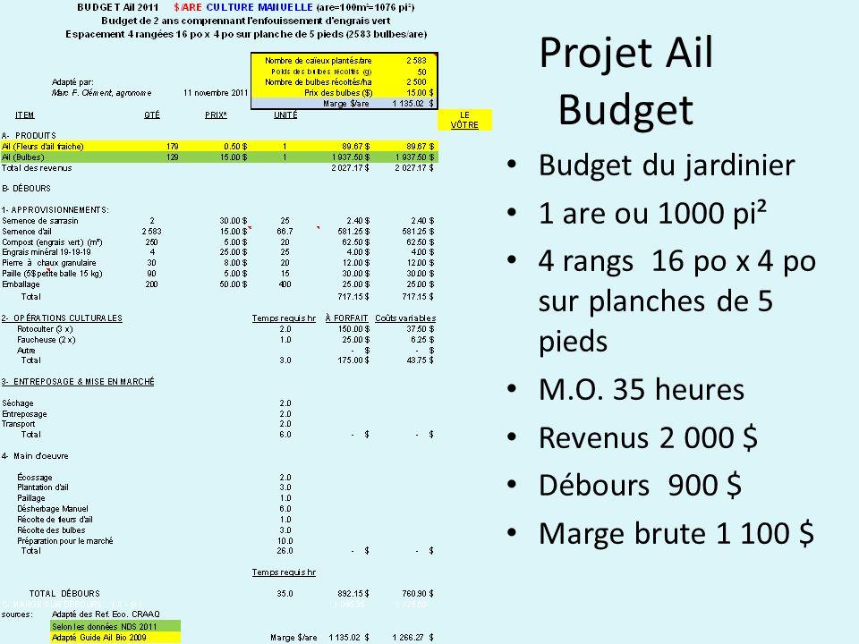 Projet Ail Budget Budget du jardinier 1 are ou 1000 pi²