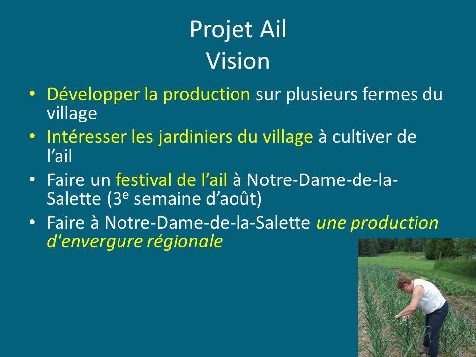 Projet Ail Vision Développer la production sur plusieurs fermes du village. Intéresser les jardiniers du village à cultiver de l'ail.