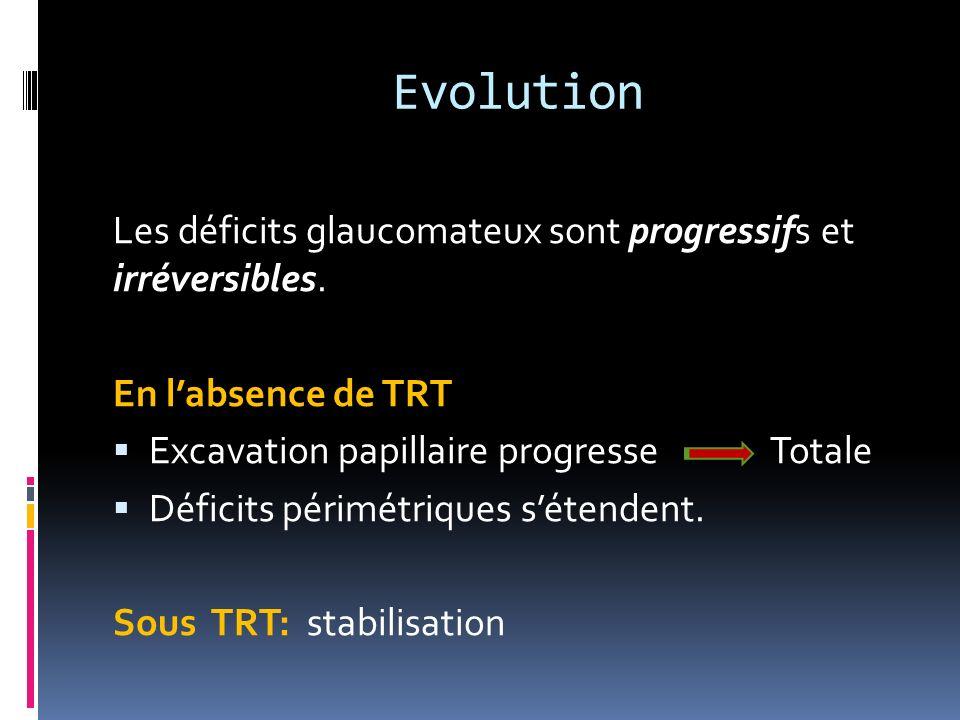 Evolution Les déficits glaucomateux sont progressifs et irréversibles.