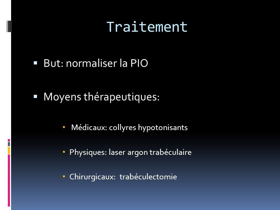 Traitement But: normaliser la PIO Moyens thérapeutiques: