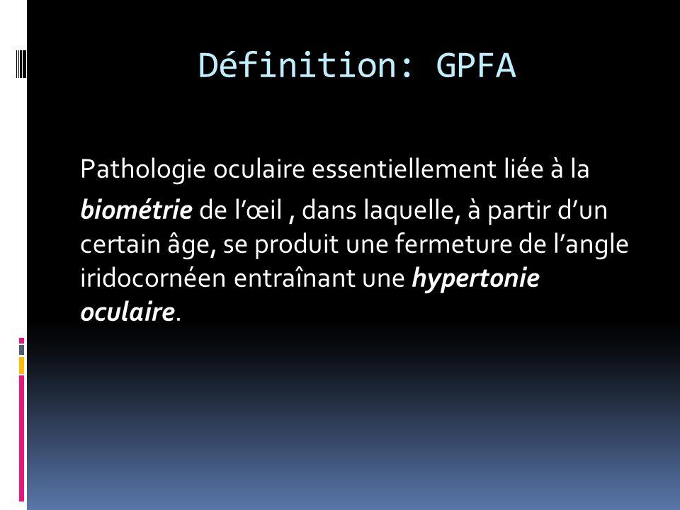Définition: GPFA