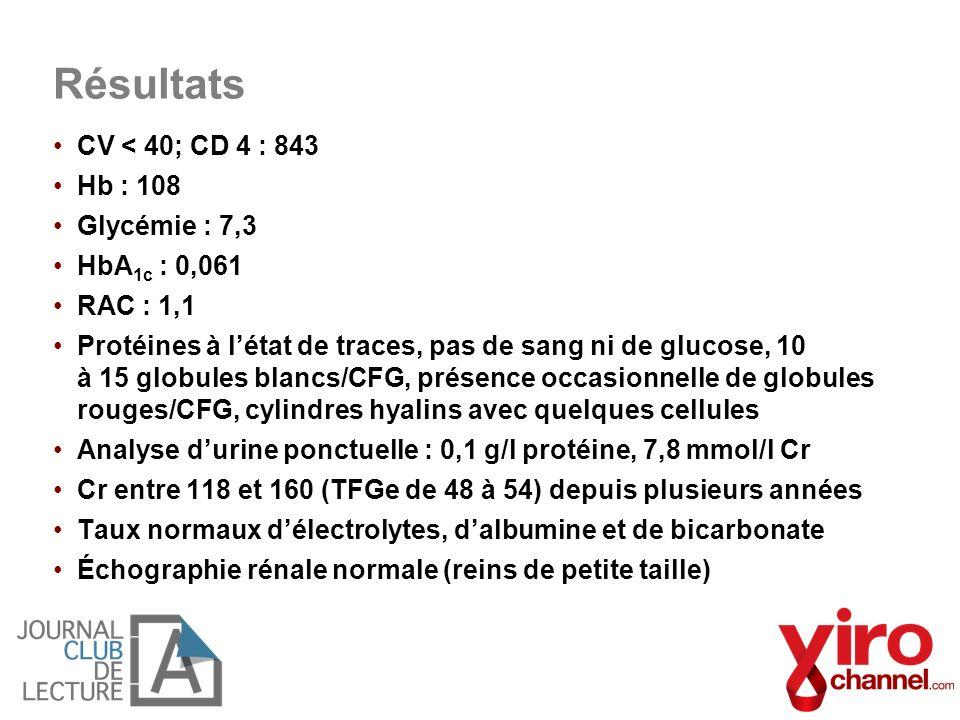 Résultats CV < 40; CD 4 : 843 Hb : 108 Glycémie : 7,3 HbA1c : 0,061