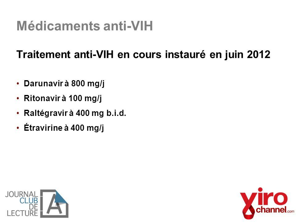Médicaments anti-VIH Traitement anti-VIH en cours instauré en juin 2012. Darunavir à 800 mg/j. Ritonavir à 100 mg/j.