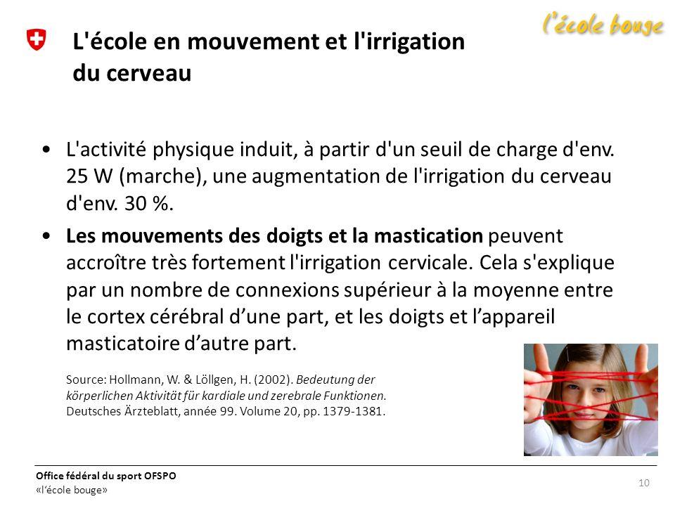 L école en mouvement et l irrigation du cerveau