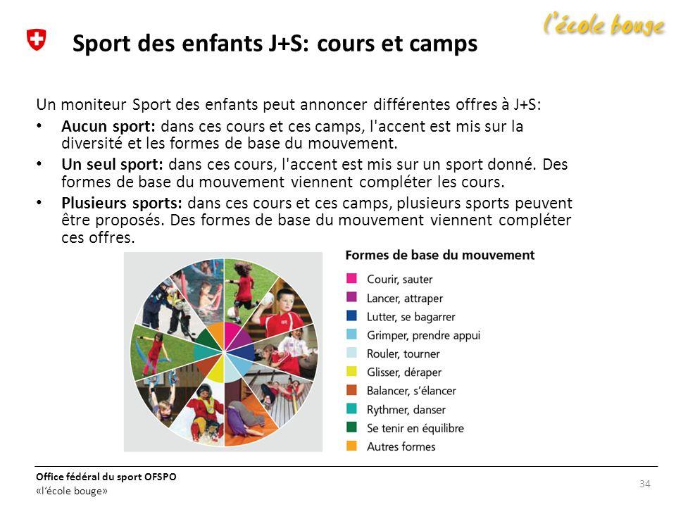 Sport des enfants J+S: cours et camps