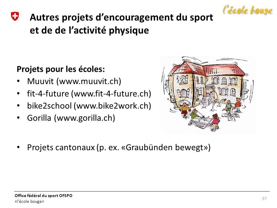 Autres projets d'encouragement du sport et de de l'activité physique
