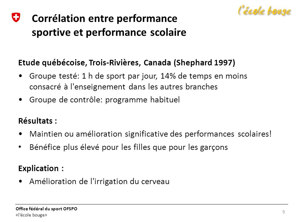 Corrélation entre performance sportive et performance scolaire