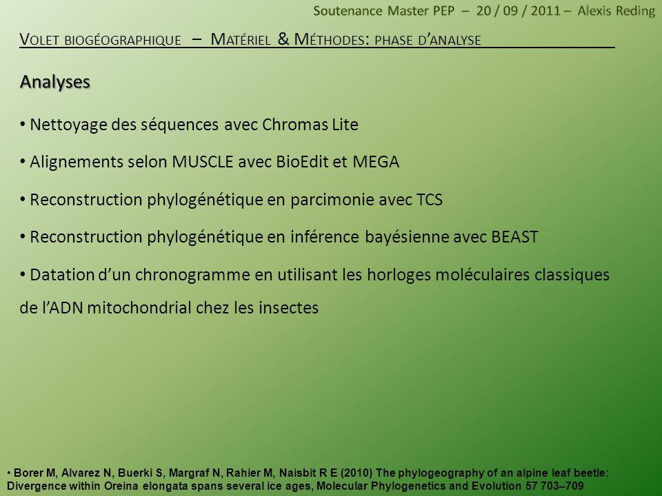 Analyses Volet biogéographique – Matériel & Méthodes: phase d'analyse
