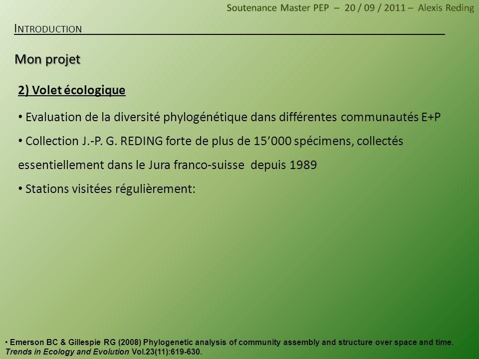 Mon projet Introduction 2) Volet écologique
