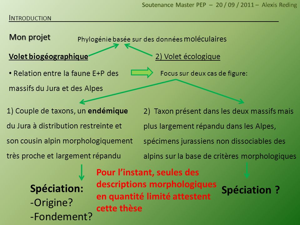 Spéciation: Spéciation Origine Fondement