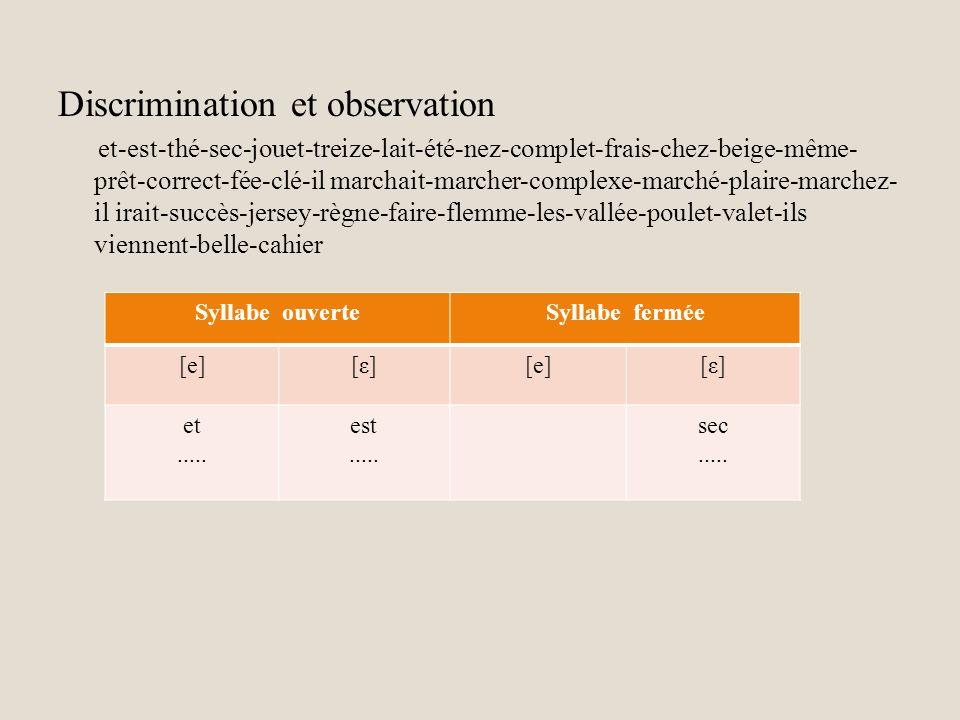 Discrimination et observation