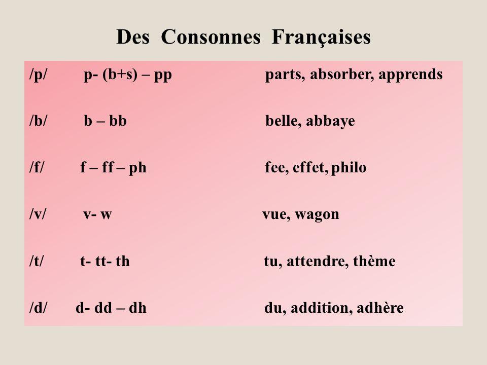 Des Consonnes Françaises
