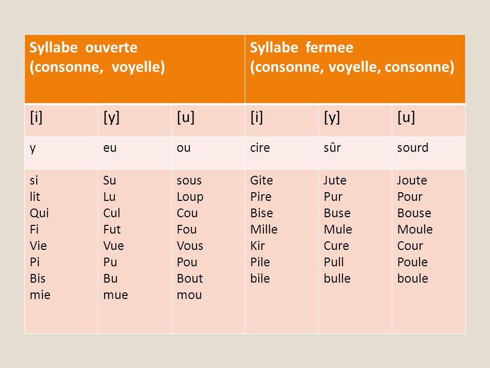 (consonne, voyelle, consonne)