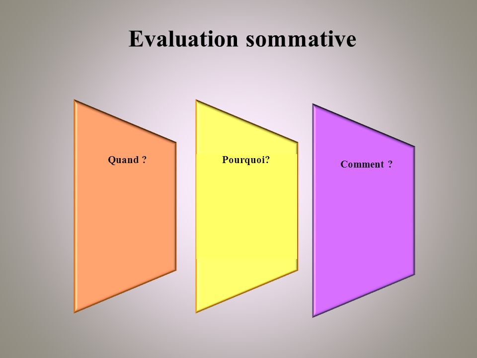 Evaluation sommative Quand Pourquoi Comment