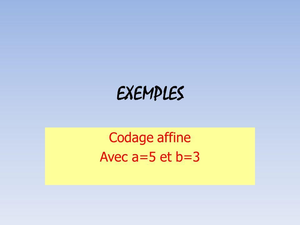 Codage affine Avec a=5 et b=3