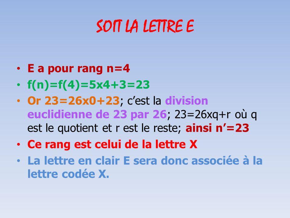 SOIT LA LETTRE E E a pour rang n=4 f(n)=f(4)=5x4+3=23