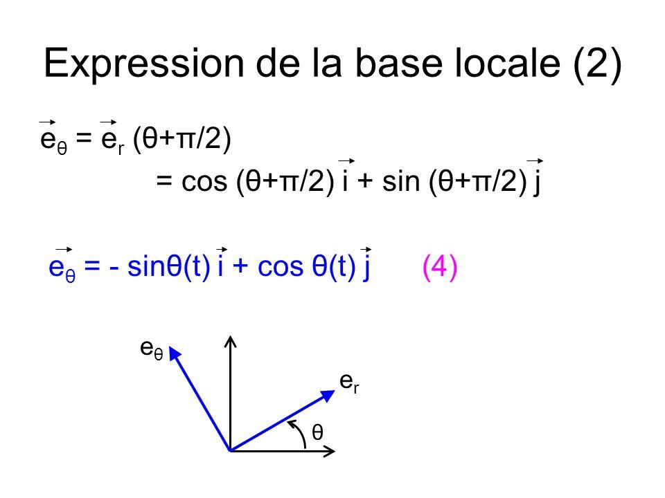 Expression de la base locale (2)