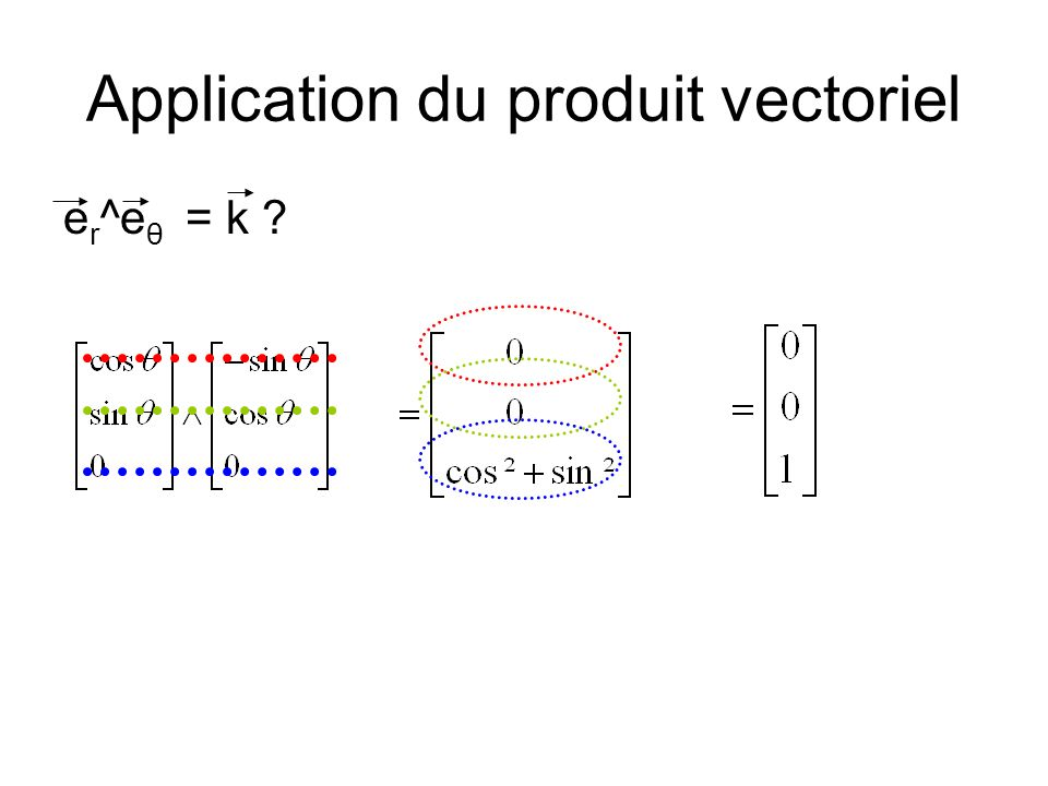 Application du produit vectoriel
