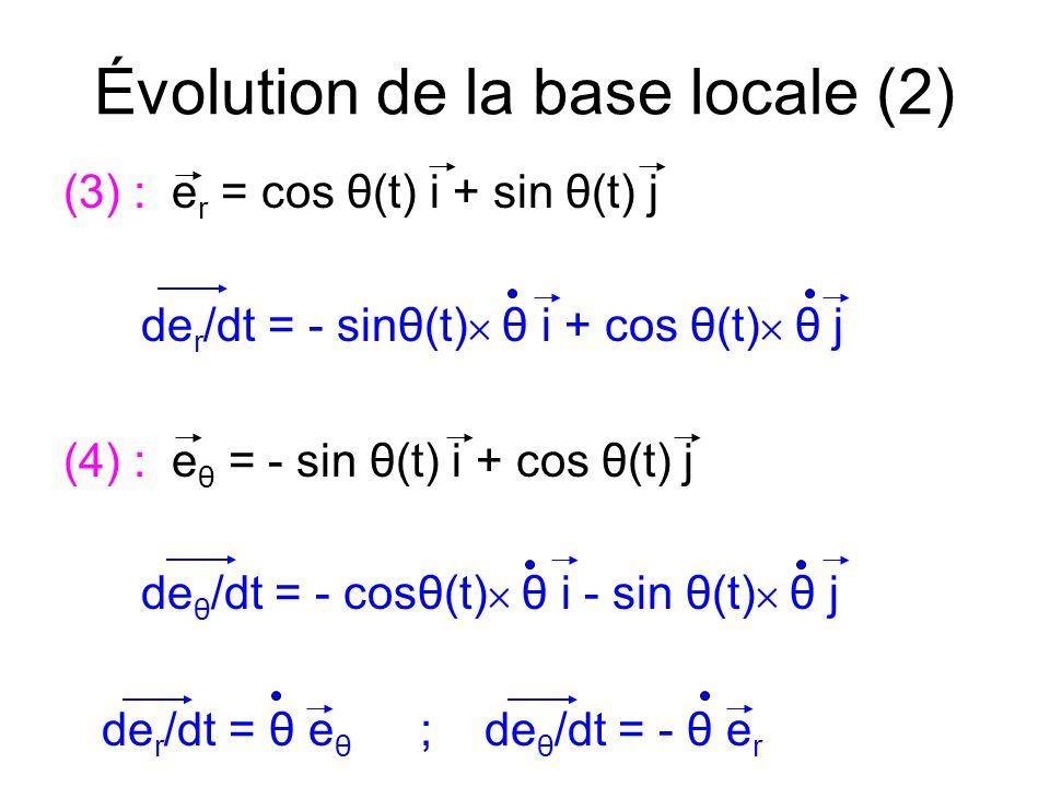 Évolution de la base locale (2)