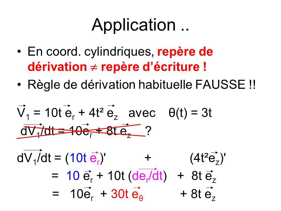Application .. En coord. cylindriques, repère de dérivation  repère d'écriture ! Règle de dérivation habituelle FAUSSE !!