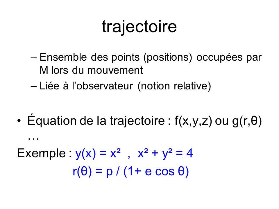 trajectoire Équation de la trajectoire : f(x,y,z) ou g(r,θ) …