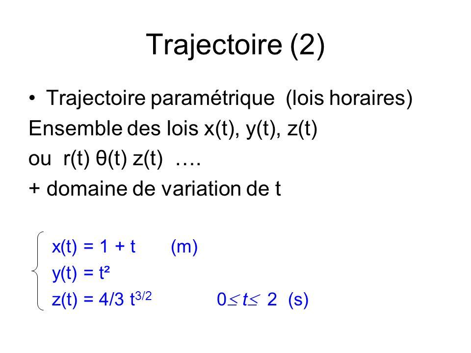 Trajectoire (2) Trajectoire paramétrique (lois horaires)