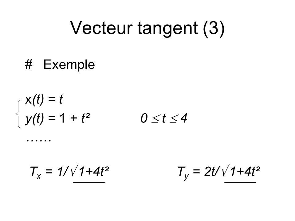 Vecteur tangent (3) # Exemple x(t) = t y(t) = 1 + t² 0  t  4 ……