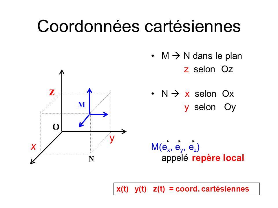Coordonnées cartésiennes