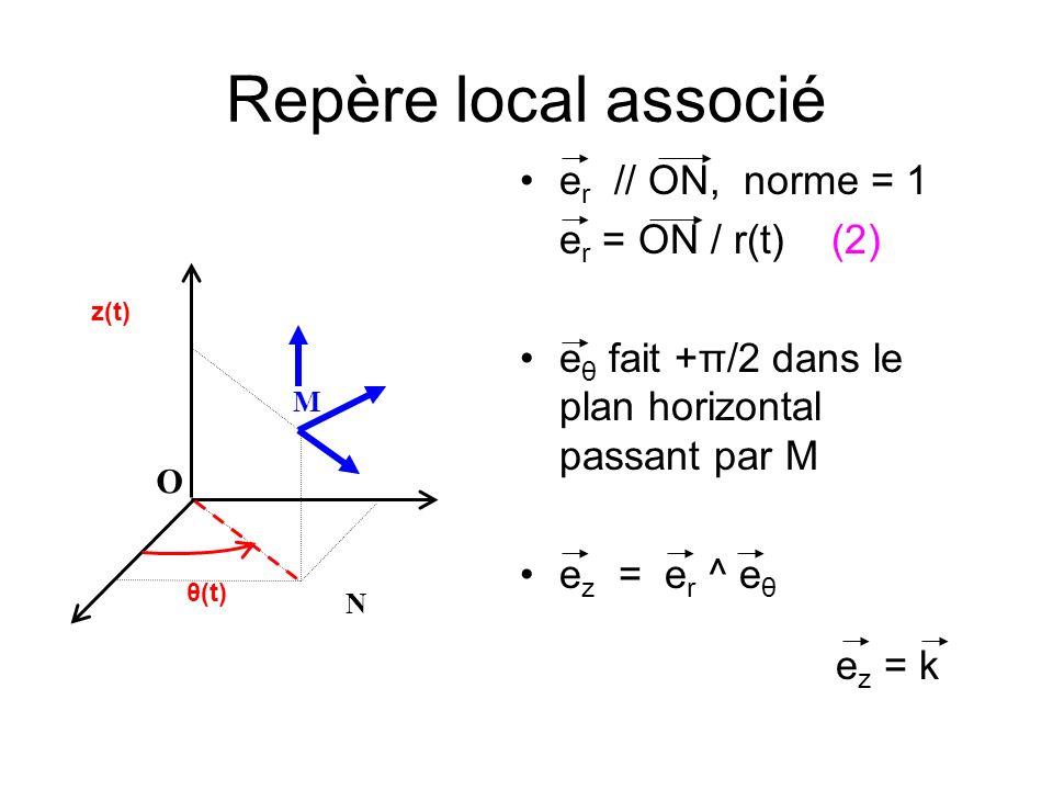 Repère local associé er // ON, norme = 1 er = ON / r(t) (2)