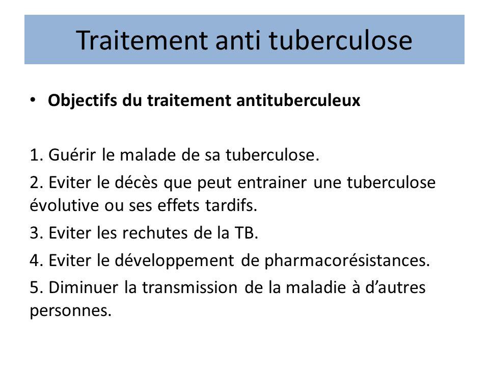 Traitement anti tuberculose