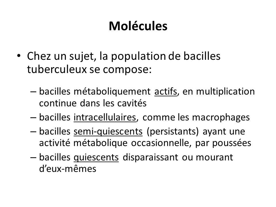 Molécules Chez un sujet, la population de bacilles tuberculeux se compose: