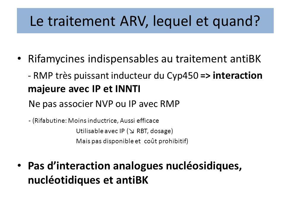 Le traitement ARV, lequel et quand