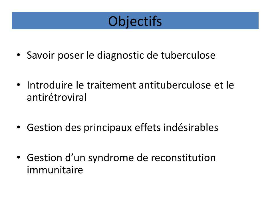 Objectifs Savoir poser le diagnostic de tuberculose